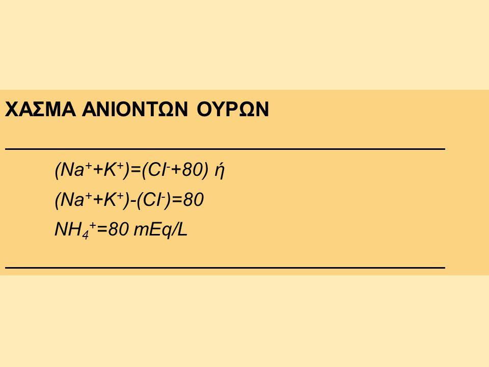 ΧΑΣΜΑ ΑΝΙΟΝΤΩΝ ΟΥΡΩΝ (Na++K+)=(CI-+80) ή (Na++K+)-(CI-)=80