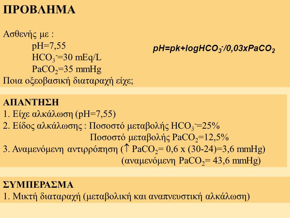 ΠΡΟΒΛΗΜΑ Ασθενής με : pH=7,55 HCO3-=30 mEq/L PaCO2=35 mmHg