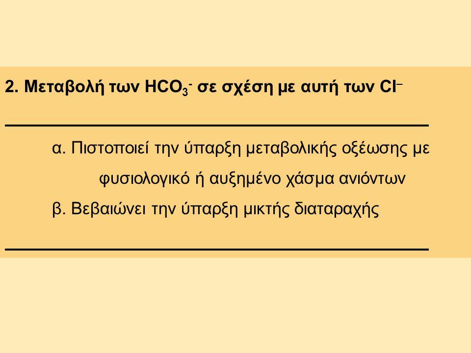 2. Μεταβολή των HCO3- σε σχέση με αυτή των CI–