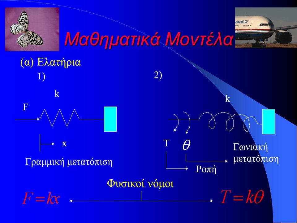 Μαθηματικά Μοντέλα (α) Ελατήρια Φυσικοί νόμοι 1) 2) k k F x T