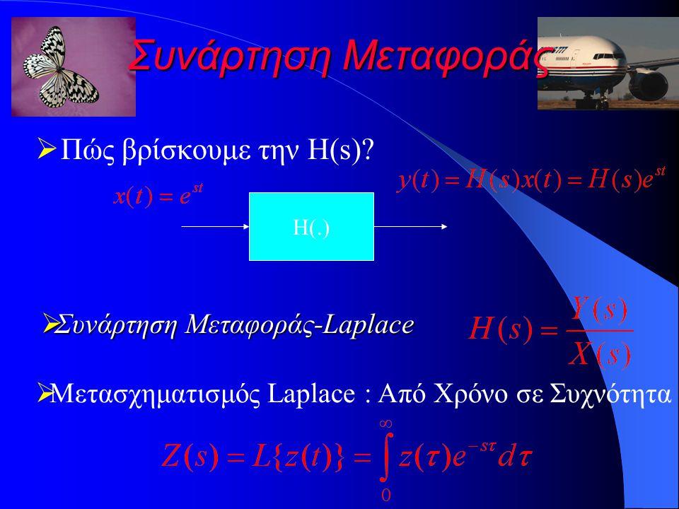 Συνάρτηση Μεταφοράς Πώς βρίσκουμε την H(s)