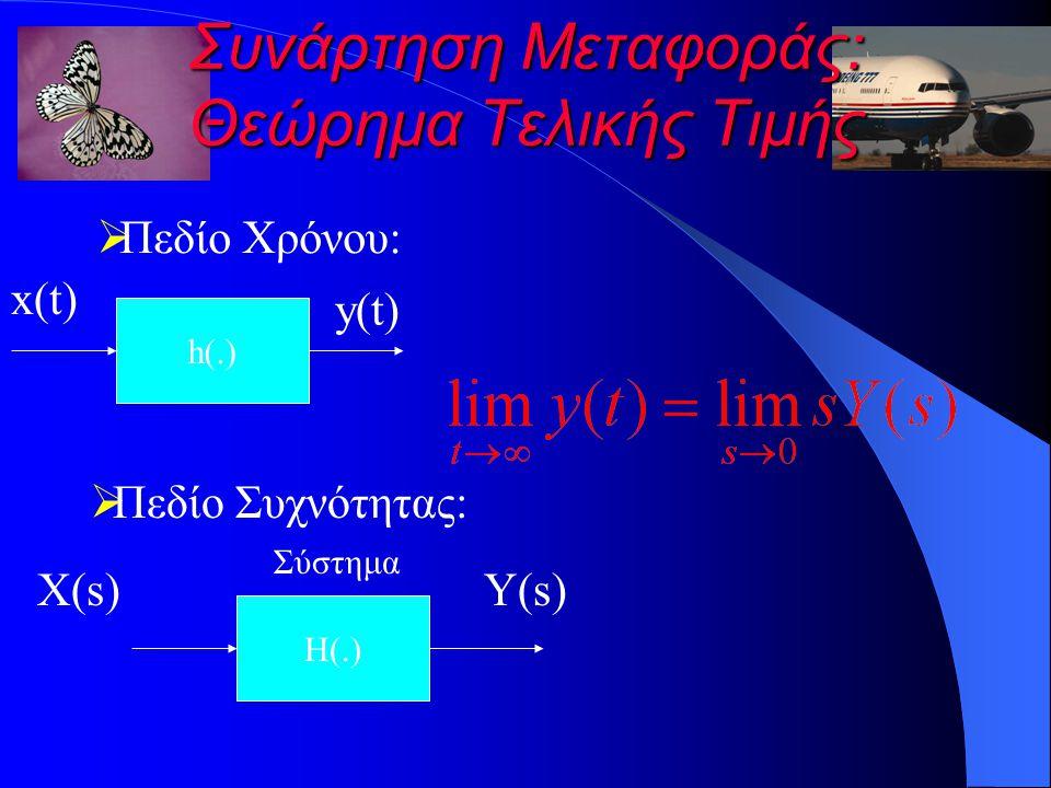 Συνάρτηση Μεταφοράς: Θεώρημα Τελικής Τιμής