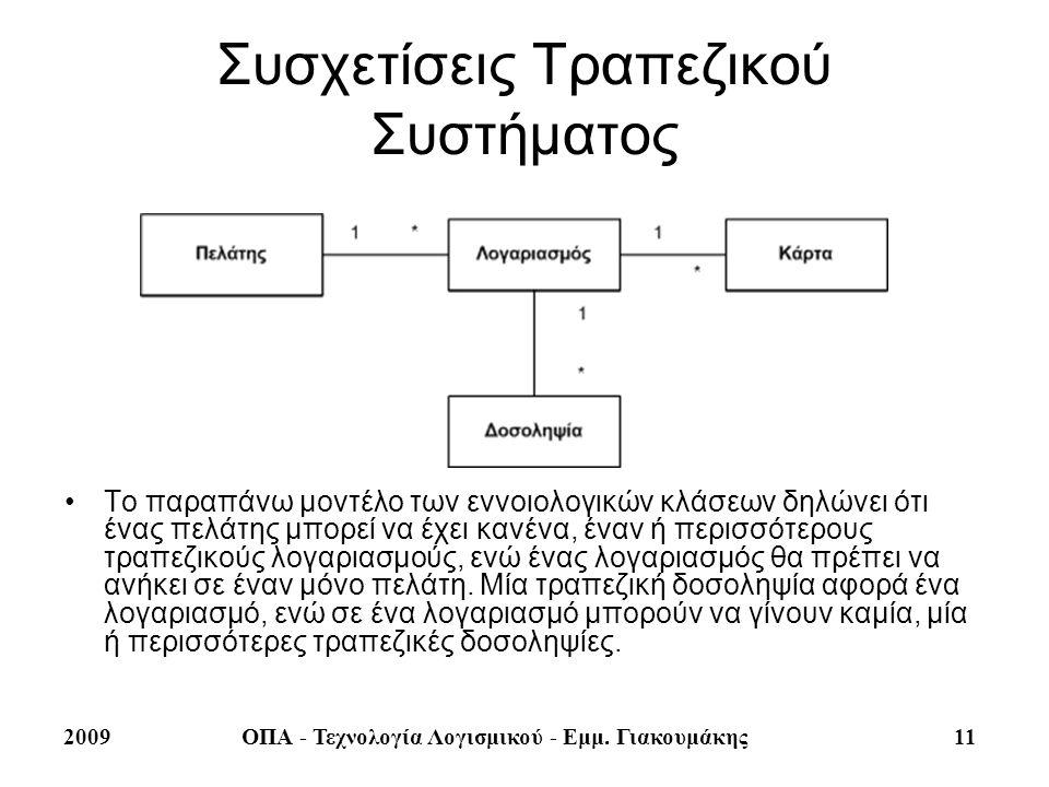 Συσχετίσεις Τραπεζικού Συστήματος