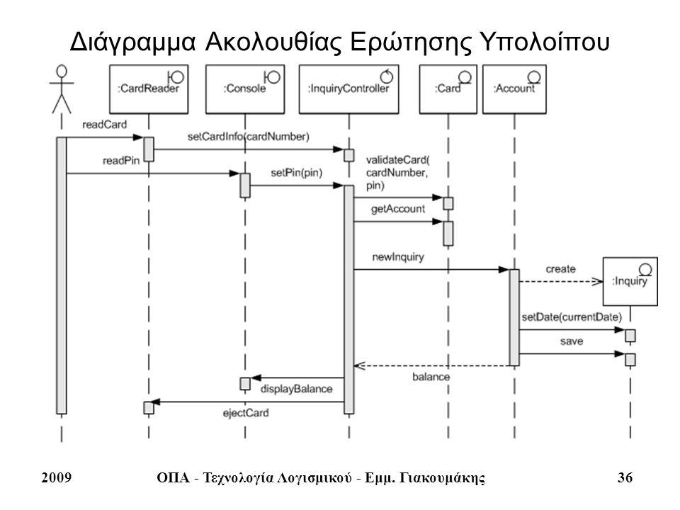 Διάγραμμα Ακολουθίας Ερώτησης Υπολοίπου