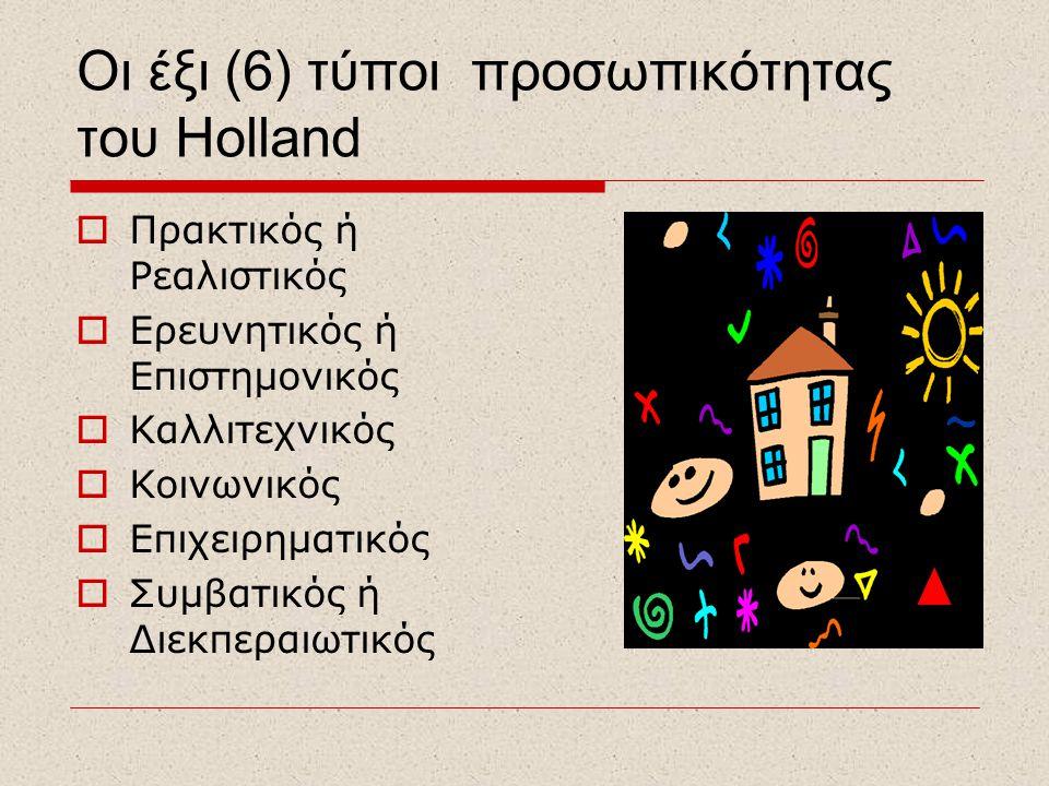 Oι έξι (6) τύποι προσωπικότητας του Holland