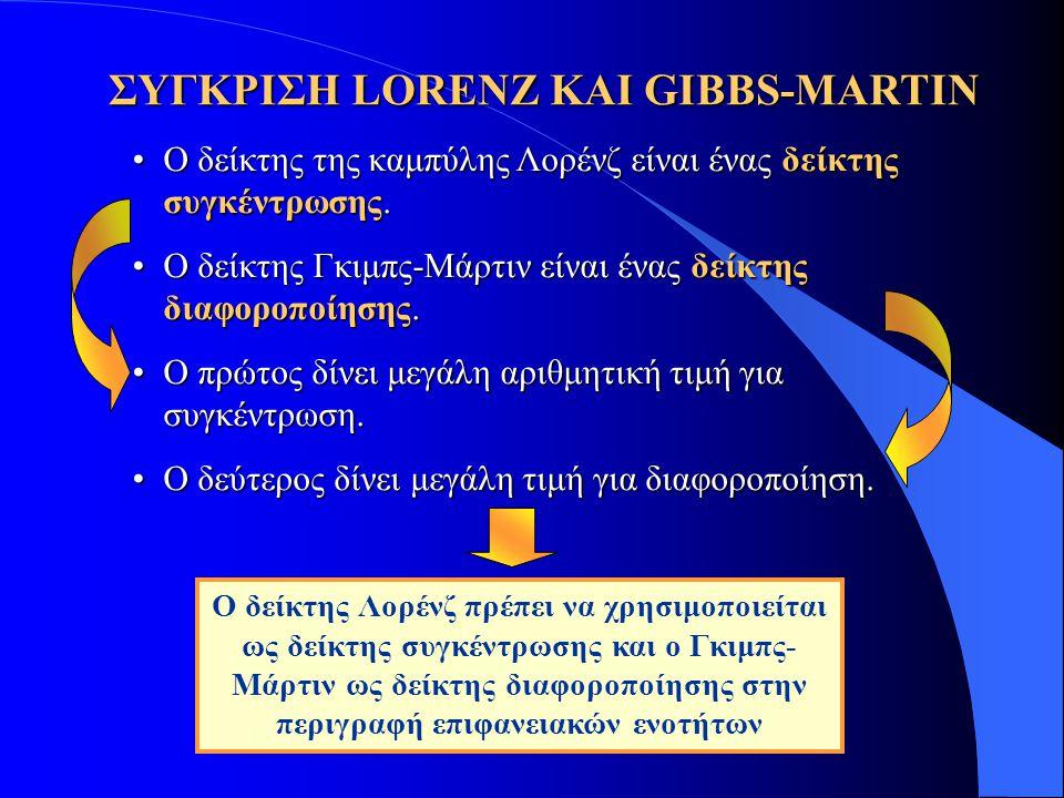 ΣΥΓΚΡΙΣΗ LORENZ ΚΑΙ GIBBS-MARTIN