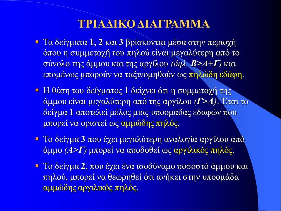 ΤΡΙΑΔΙΚΟ ΔΙΑΓΡΑΜΜΑ