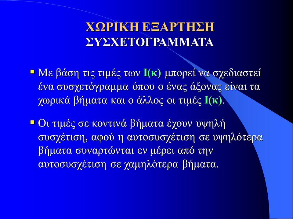 ΧΩΡΙΚΗ ΕΞΑΡΤΗΣΗ ΣΥΣΧΕΤΟΓΡΑΜΜΑΤΑ
