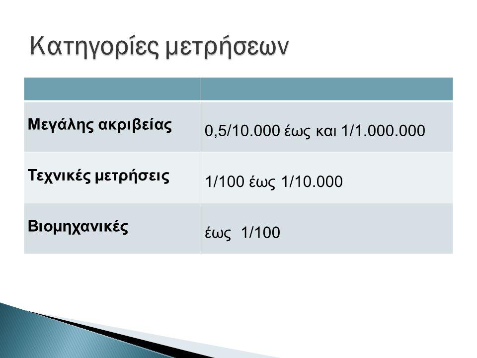 Κατηγορίες μετρήσεων Μεγάλης ακριβείας 0,5/10.000 έως και 1/1.000.000