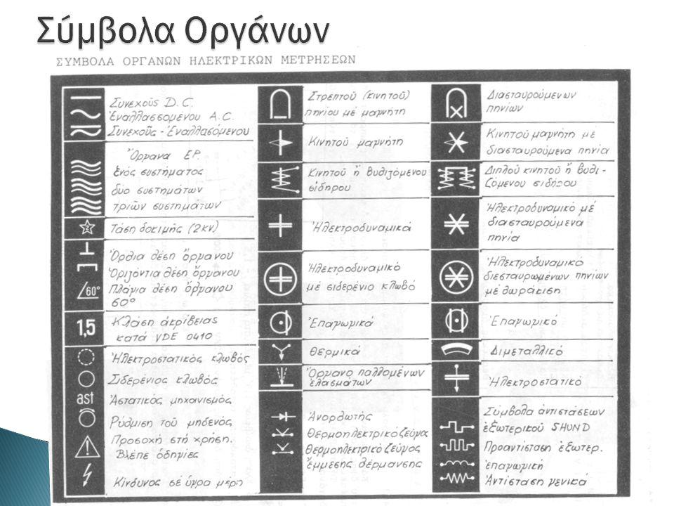 Σύμβολα Οργάνων