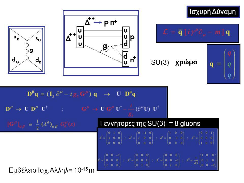 Γεννήτορες της SU(3) = 8 gluons