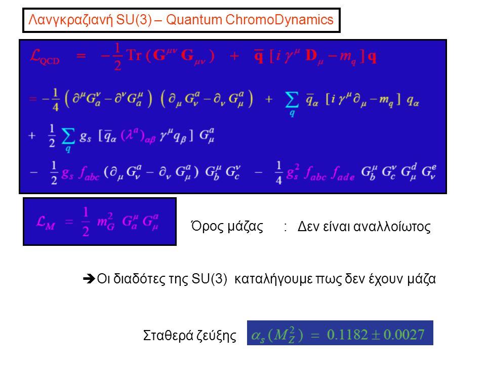 Λανγκραζιανή SU(3) – Quantum ChromoDynamics