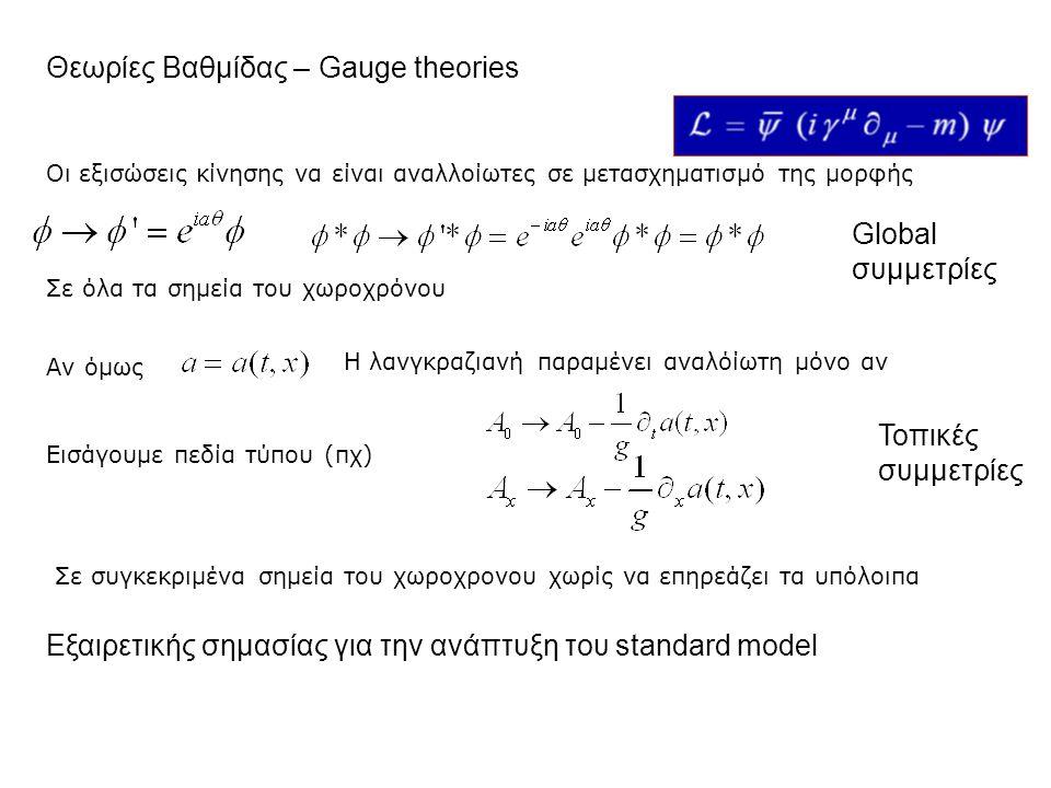 Θεωρίες Βαθμίδας – Gauge theories