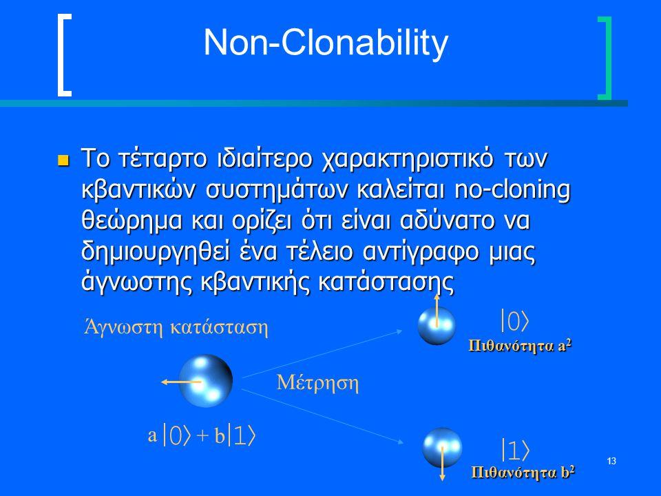 Non-Clonability