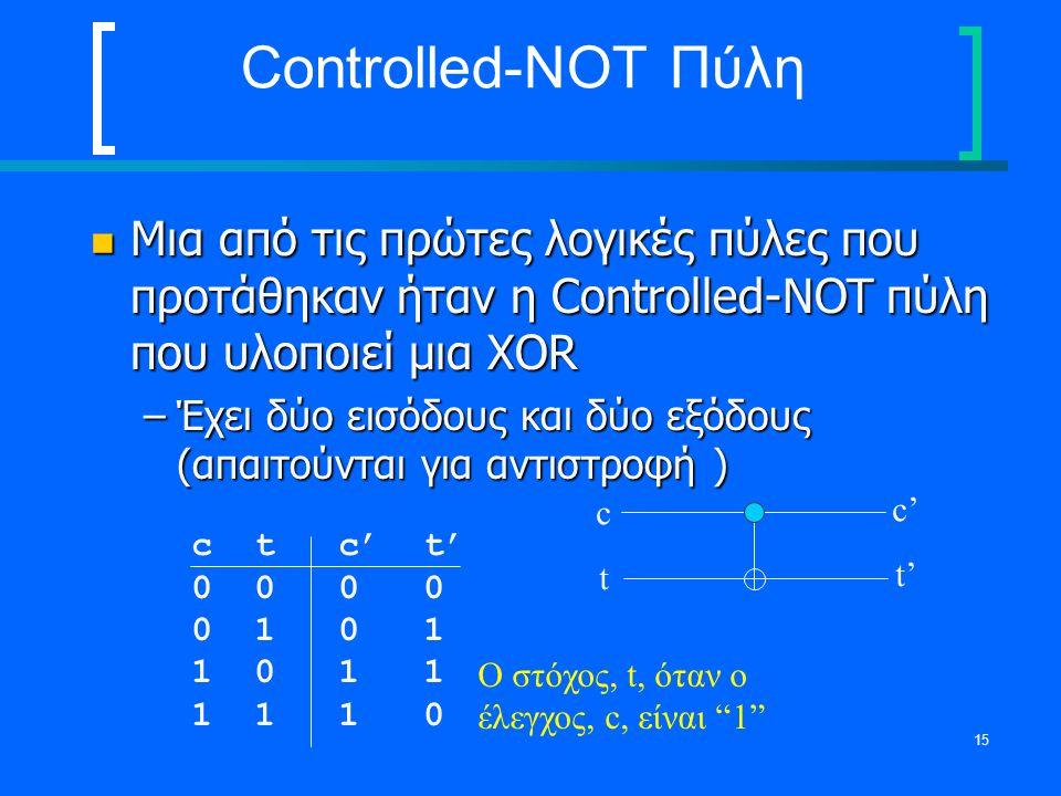 Controlled-NOT Πύλη Μια από τις πρώτες λογικές πύλες που προτάθηκαν ήταν η Controlled-NOT πύλη που υλοποιεί μια XOR.