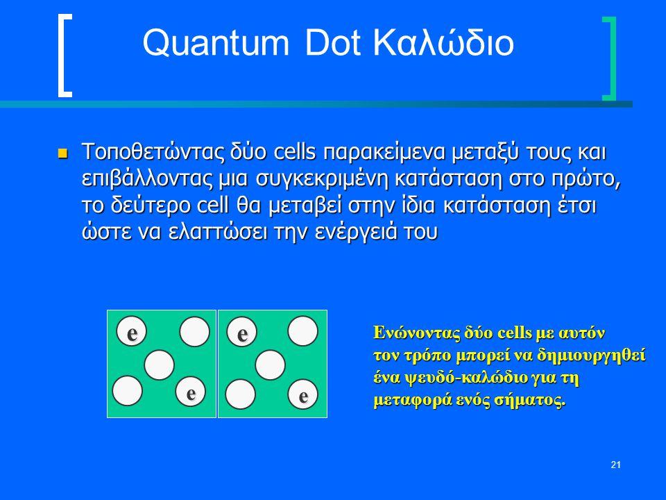 Quantum Dot Καλώδιο