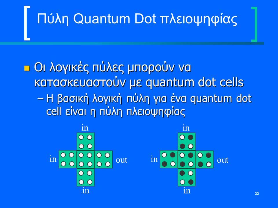 Πύλη Quantum Dot πλειοψηφίας