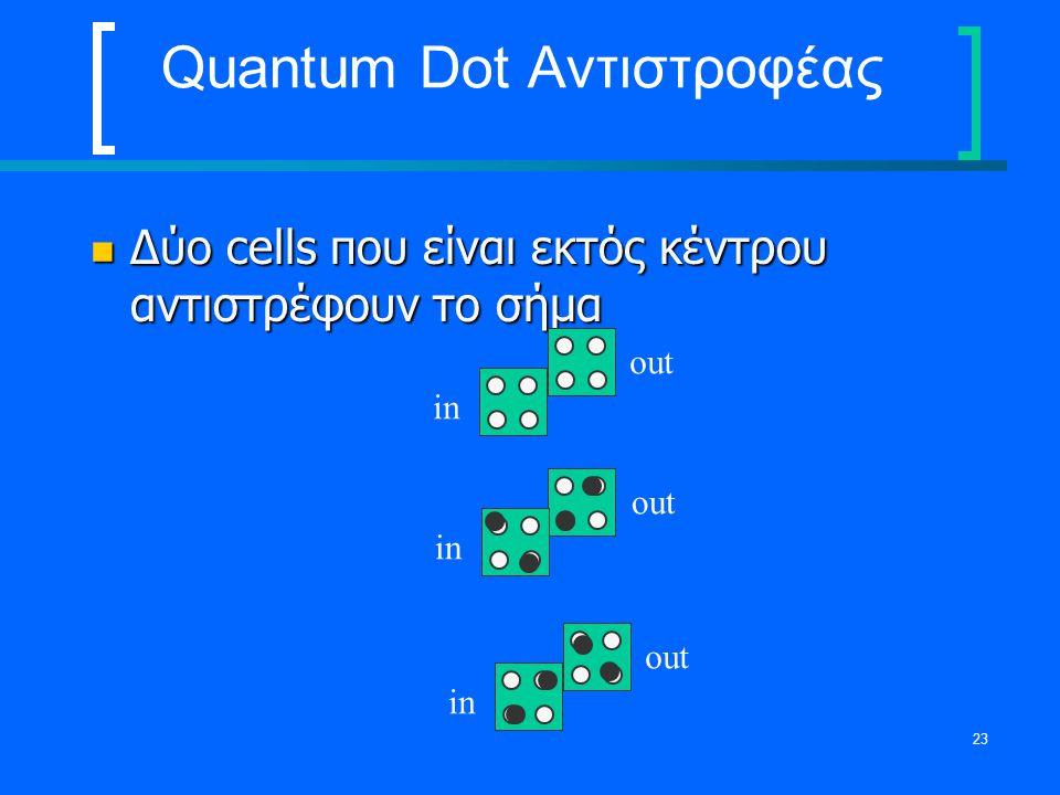 Quantum Dot Αντιστροφέας