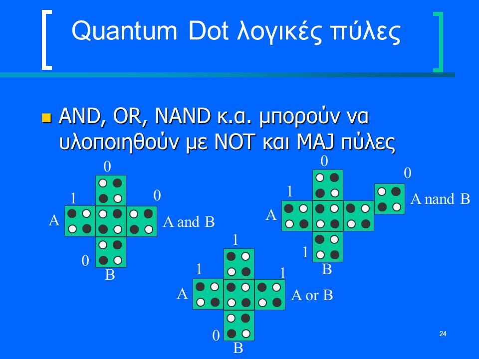 Quantum Dot λογικές πύλες