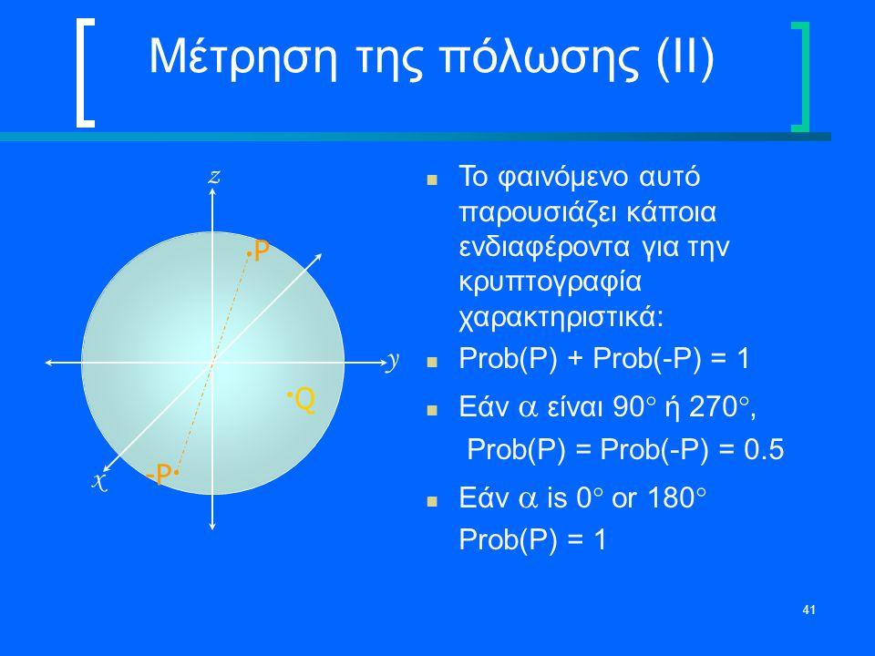 Μέτρηση της πόλωσης (II)
