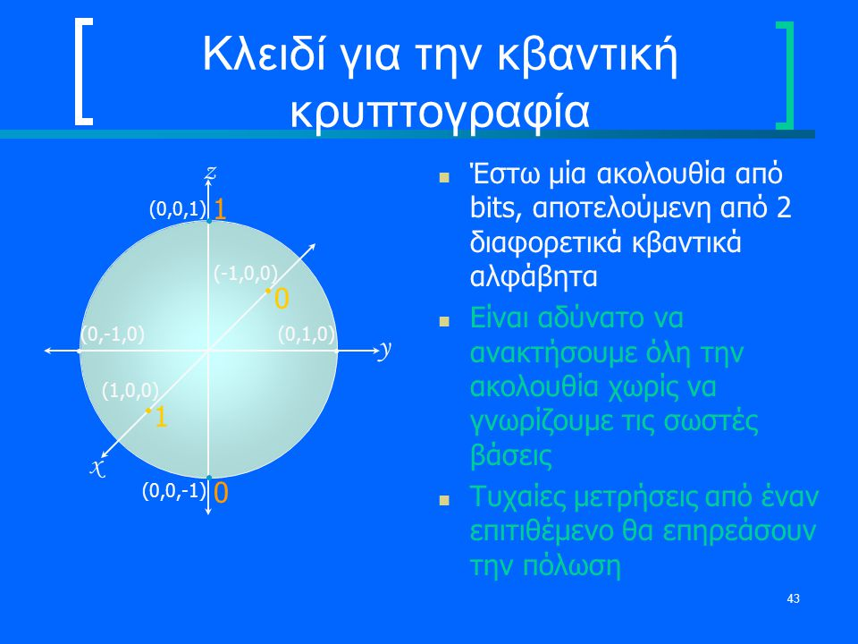 Κλειδί για την κβαντική κρυπτογραφία