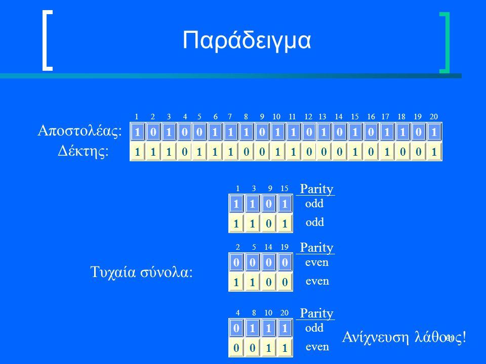 Παράδειγμα Αποστολέας: Δέκτης: Τυχαία σύνολα: Ανίχνευση λάθους! Parity