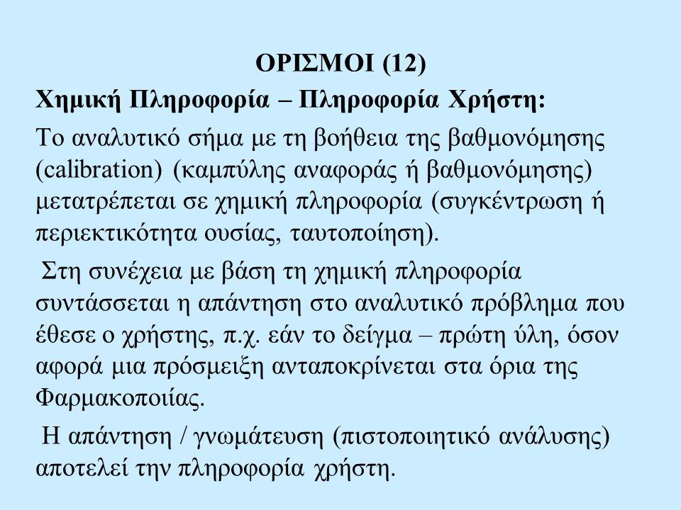 ΟΡΙΣΜΟΙ (12) Χημική Πληροφορία – Πληροφορία Χρήστη: