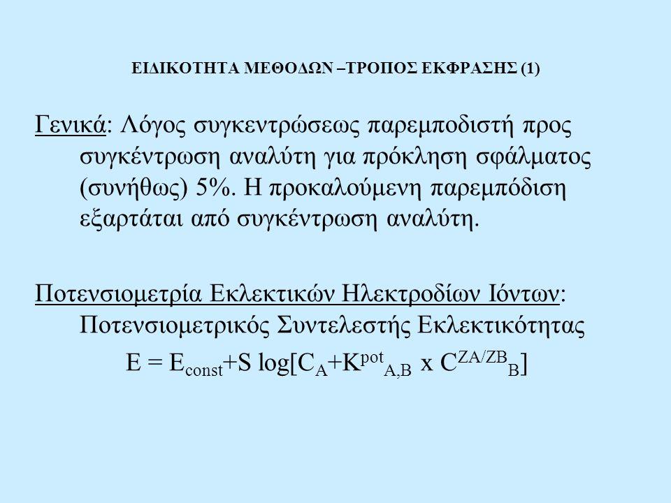 ΕΙΔΙΚΟΤΗΤΑ ΜΕΘΟΔΩΝ –ΤΡΟΠΟΣ ΕΚΦΡΑΣΗΣ (1)