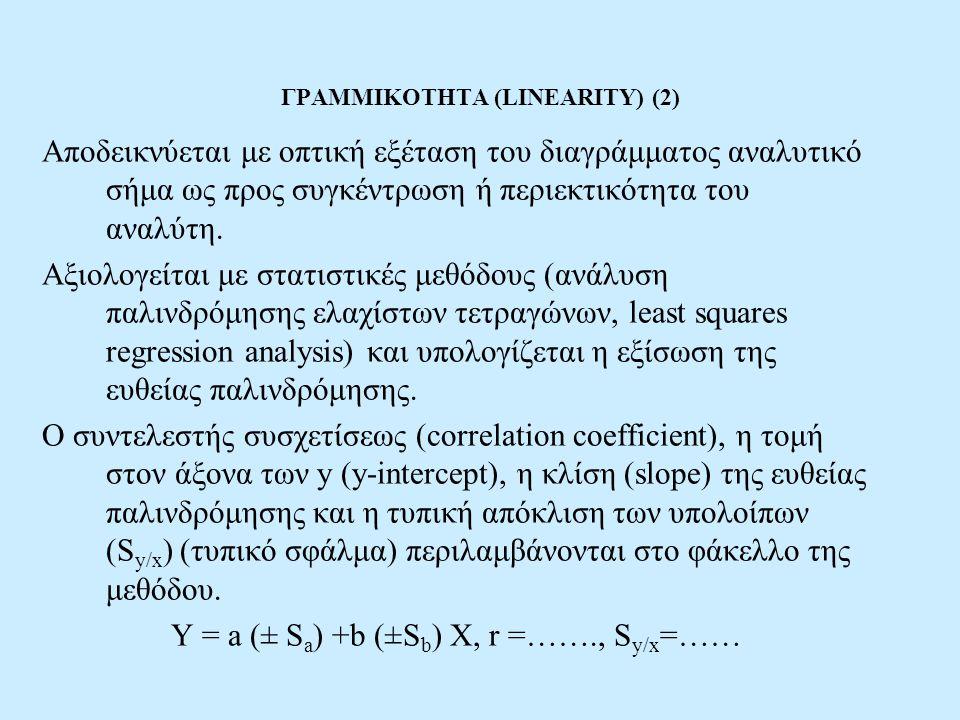 ΓΡΑΜΜΙΚΟΤΗΤΑ (LINEARITY) (2)
