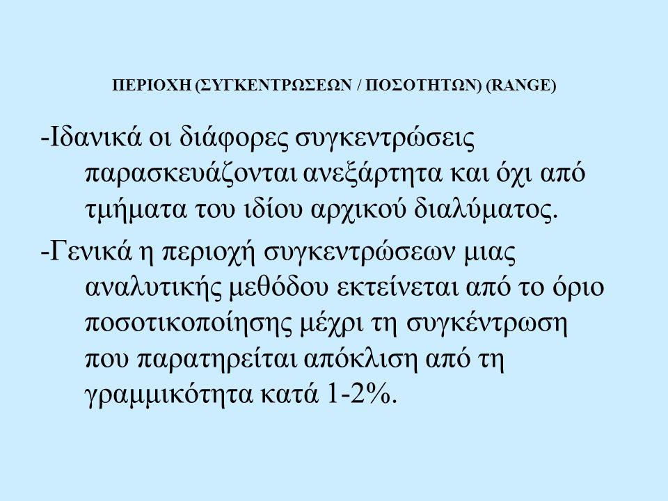 ΠΕΡΙΟΧΗ (ΣΥΓΚΕΝΤΡΩΣΕΩΝ / ΠΟΣΟΤΗΤΩΝ) (RANGE)