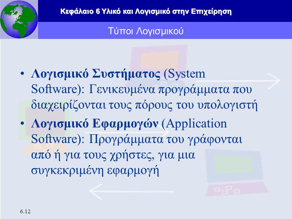 Τύποι Λογισμικού Λογισμικό Συστήματος (System Software): Γενικευμένα προγράμματα που διαχειρίζονται τους πόρους του υπολογιστή.