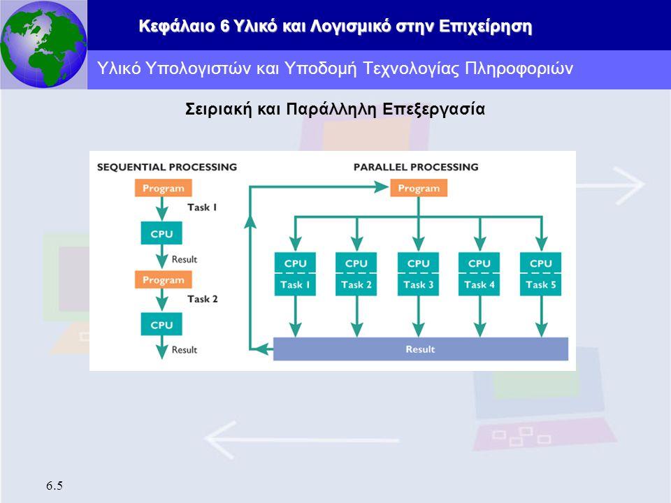 Υλικό Υπολογιστών και Υποδομή Τεχνολογίας Πληροφοριών
