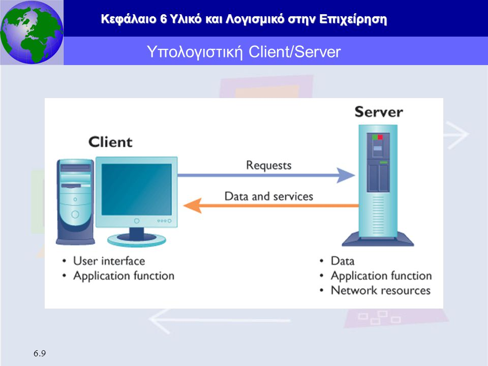 Υπολογιστική Client/Server