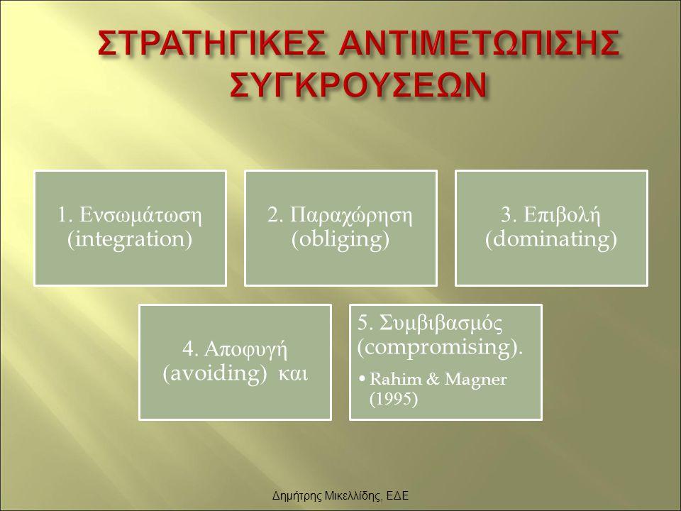 ΣΤΡΑΤΗΓΙΚΕΣ ΑΝΤΙΜΕΤΩΠΙΣΗΣ ΣΥΓΚΡΟΥΣΕΩΝ