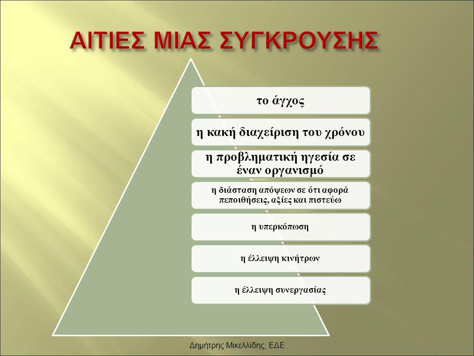 ΑΙΤΙΕΣ ΜΙΑΣ ΣΥΓΚΡΟΥΣΗΣ