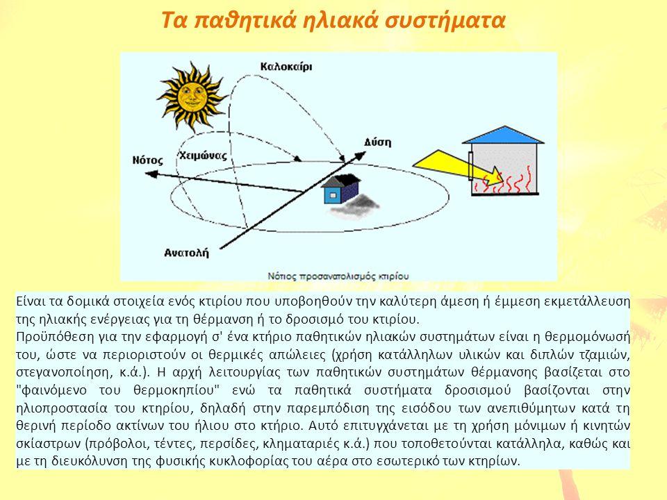 Τα παθητικά ηλιακά συστήματα