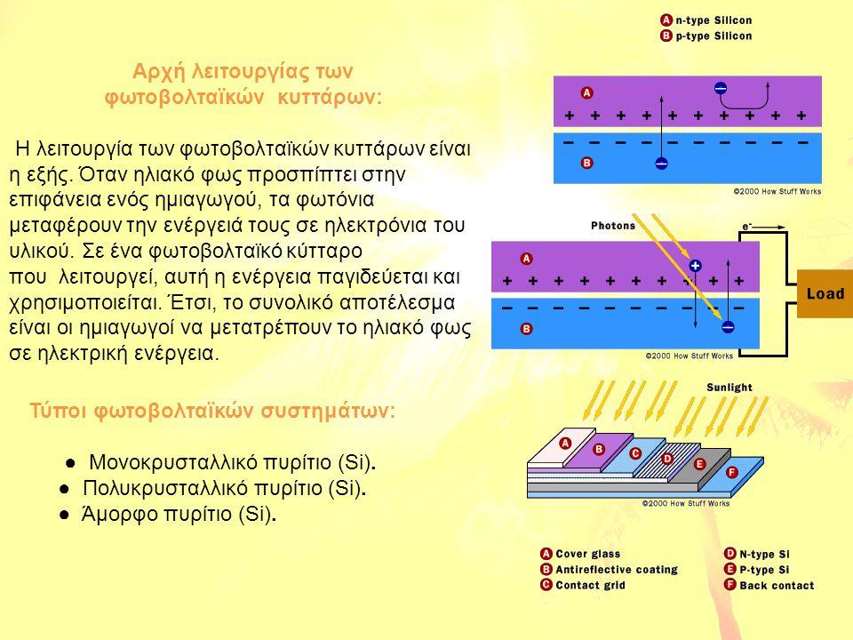 Αρχή λειτουργίας των φωτοβολταϊκών κυττάρων: