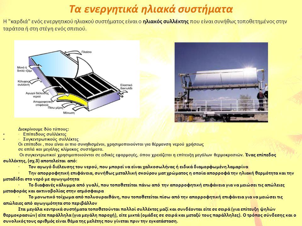 Τα ενεργητικά ηλιακά συστήματα