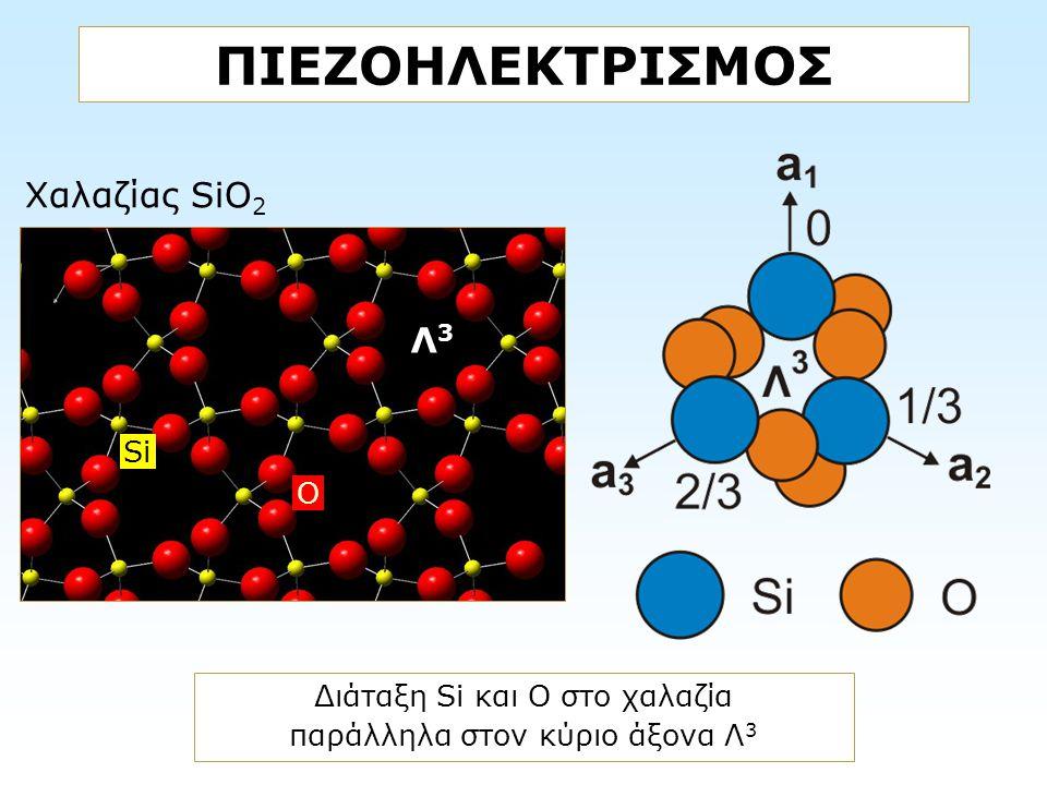 Διάταξη Si και O στο χαλαζία παράλληλα στον κύριο άξονα Λ3
