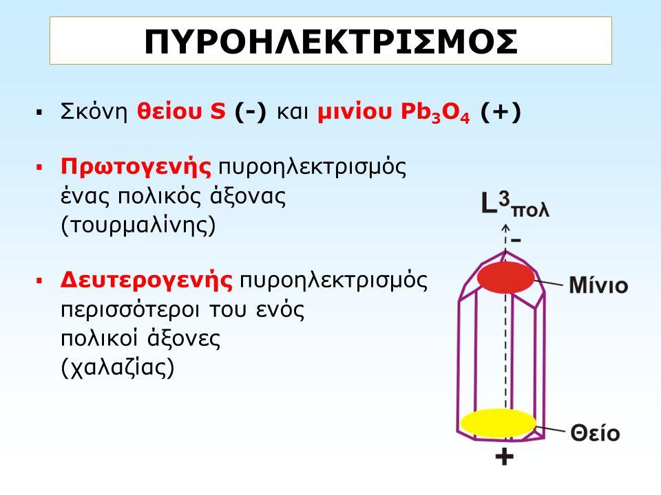 ΠΥΡΟΗΛΕΚΤΡΙΣΜΟΣ Σκόνη θείου S (-) και μινίου Pb3O4 (+)