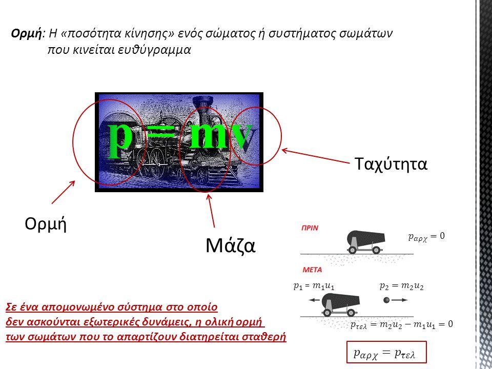Ορμή: Η «ποσότητα κίνησης» ενός σώματος ή συστήματος σωμάτων που κινείται ευθύγραμμα