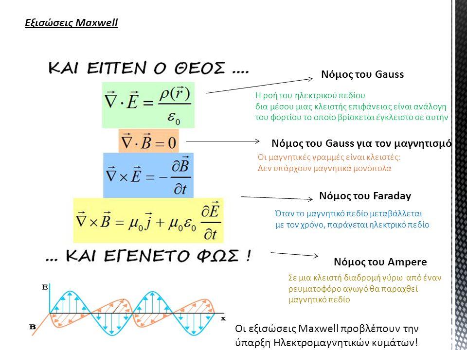 Νόμος του Gauss για τον μαγνητισμό