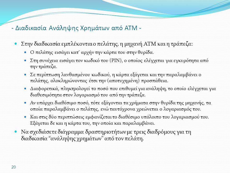 - Διαδικασία Ανάληψης Χρημάτων από ΑΤΜ -