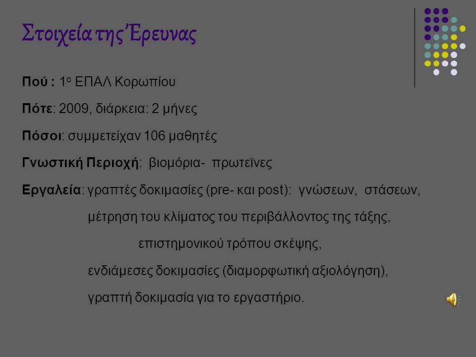 Στοιχεία της Έρευνας Πού : 1ο ΕΠΑΛ Κορωπίου