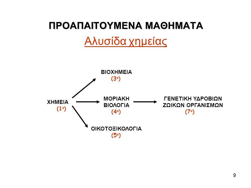 ΠΡΟΑΠΑΙΤΟΥΜΕΝΑ ΜΑΘΗΜΑΤΑ Αλυσίδα χημείας