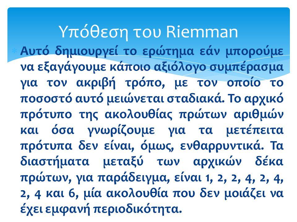Υπόθεση του Riemman