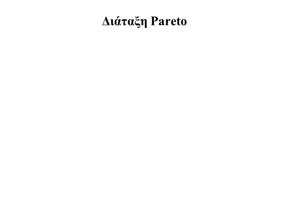 Διάταξη Pareto
