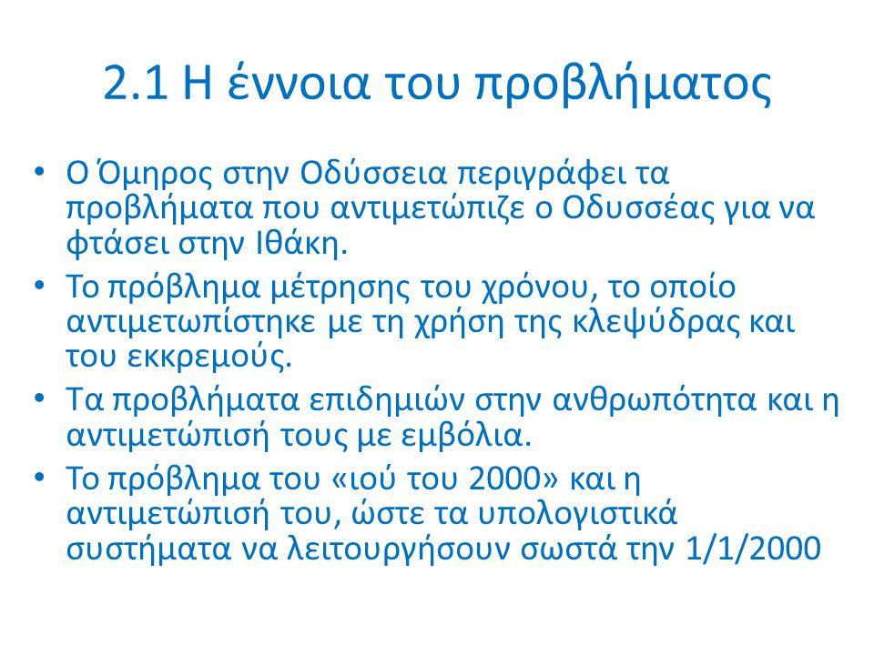 2.1 Η έννοια του προβλήματος