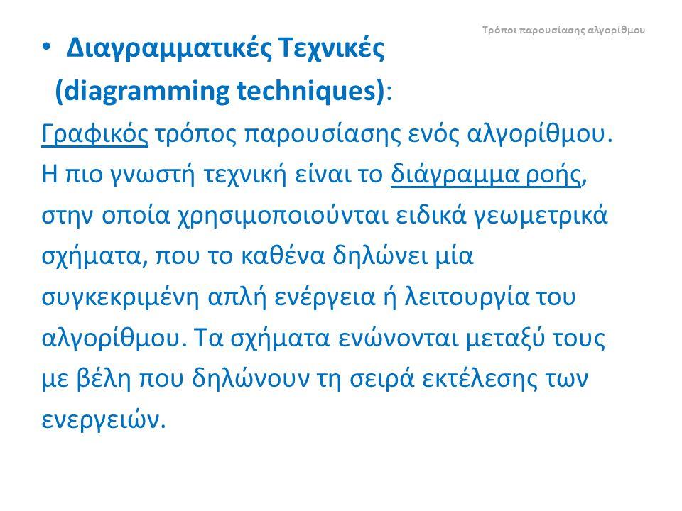 Διαγραμματικές Τεχνικές (diagramming techniques):