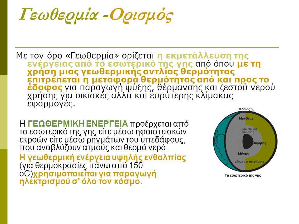 Γεωθερμία -Ορισμός